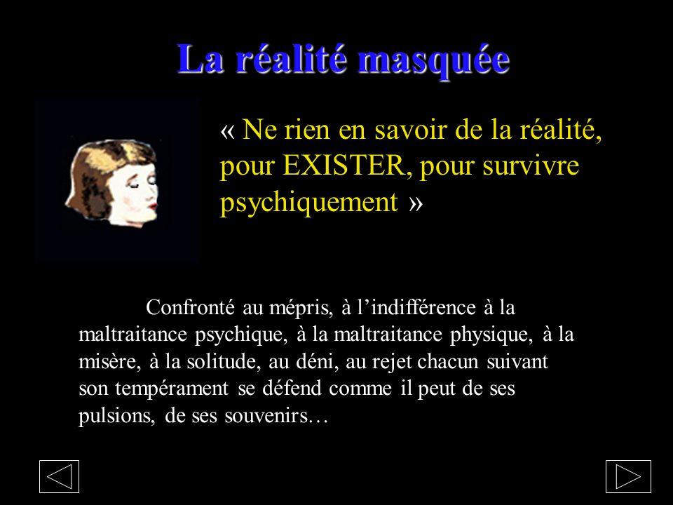 La réalité masquée « Ne rien en savoir de la réalité, pour EXISTER, pour survivre psychiquement »