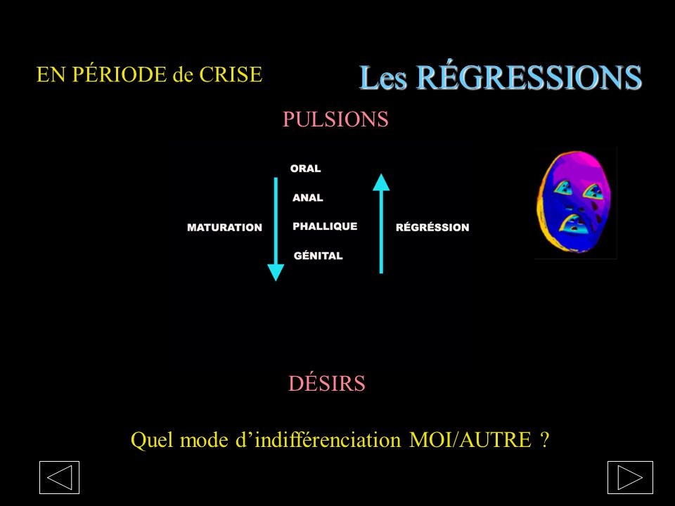 Les RÉGRESSIONS EN PÉRIODE de CRISE PULSIONS DÉSIRS