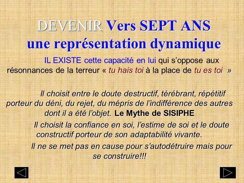 DEVENIR Vers SEPT ANS une représentation dynamique