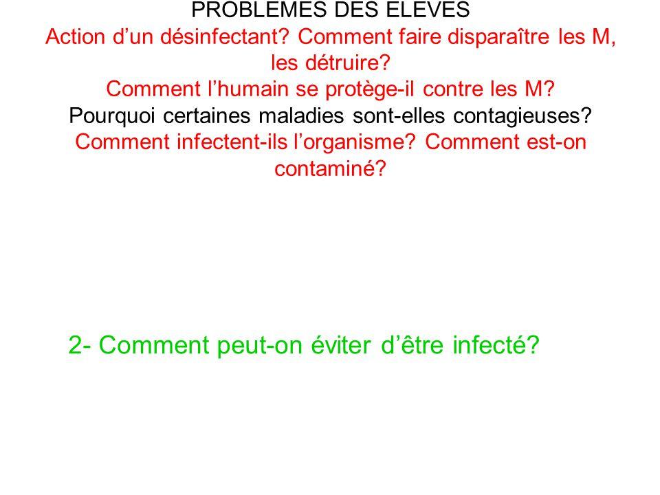 2- Comment peut-on éviter d'être infecté