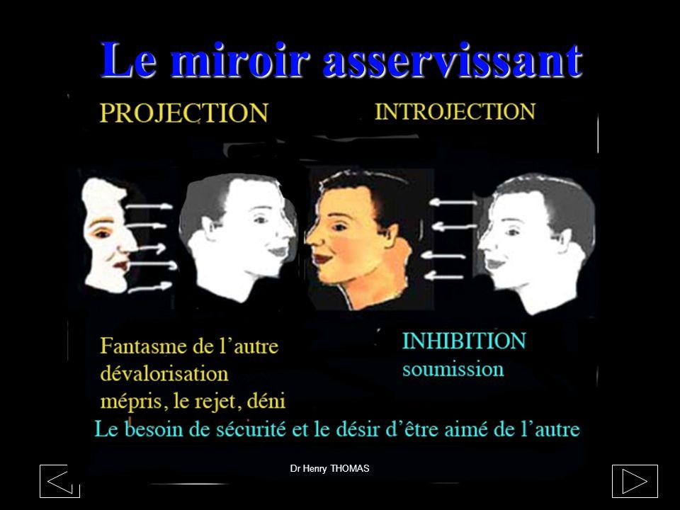 Le miroir asservissant