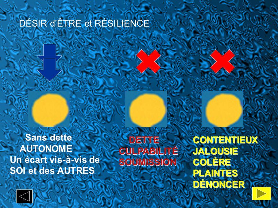 DÉSIR d'ÊTRE et RÉSILIENCE