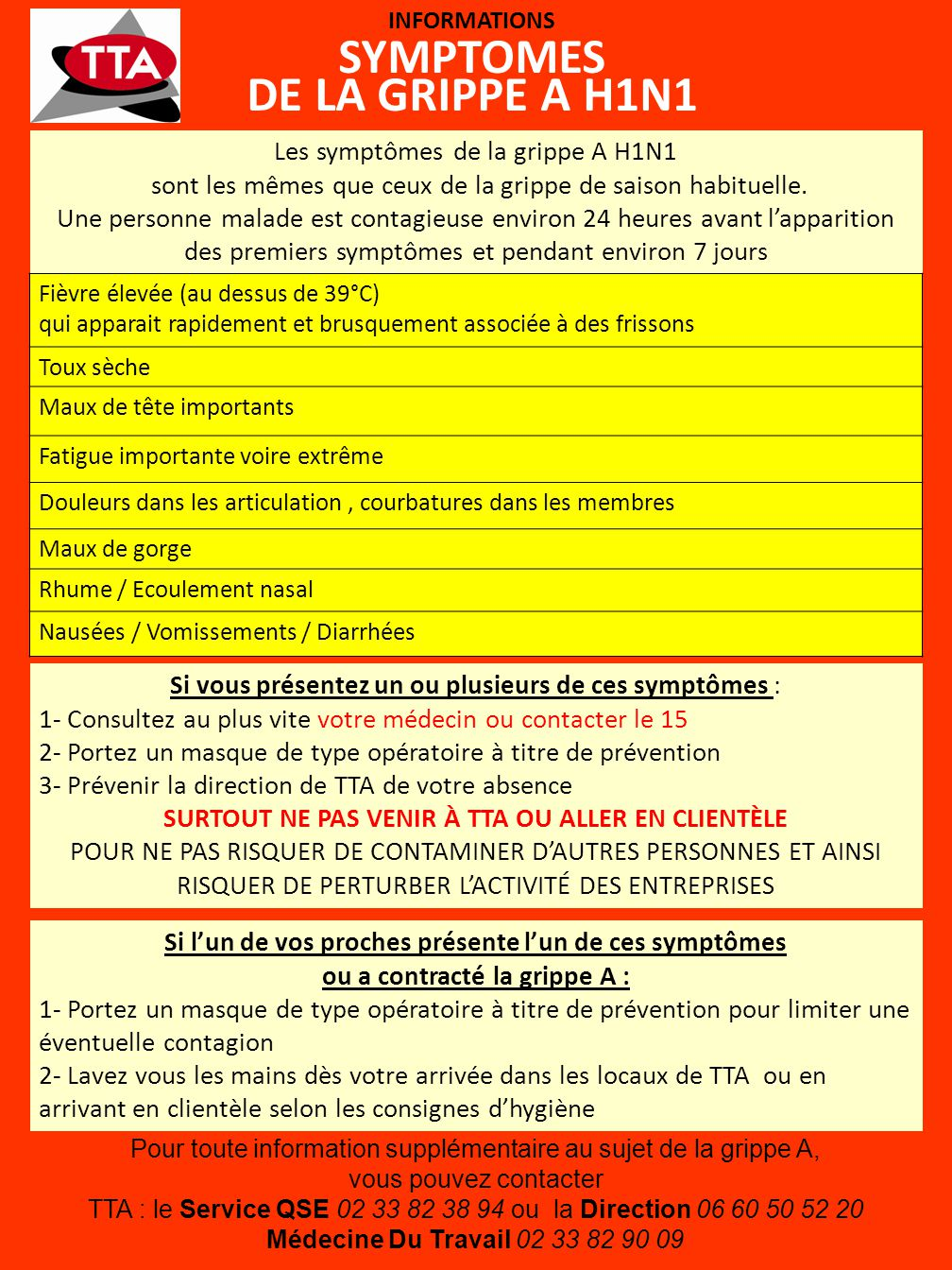 SYMPTOMES DE LA GRIPPE A H1N1