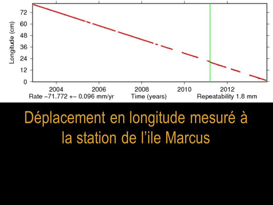 Déplacement en longitude mesuré à la station de l'ile Marcus