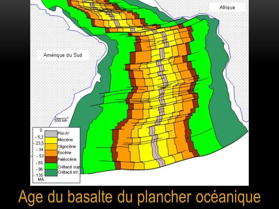 Age du basalte du plancher océanique