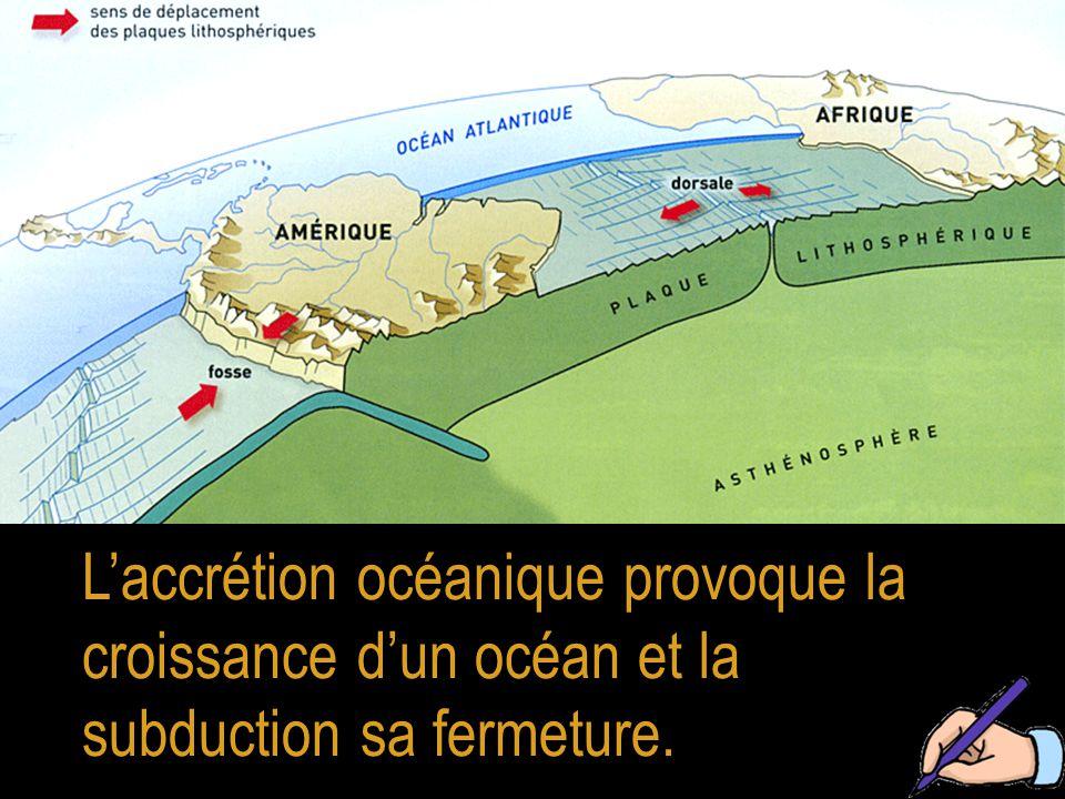 L'accrétion océanique provoque la croissance d'un océan et la subduction sa fermeture.