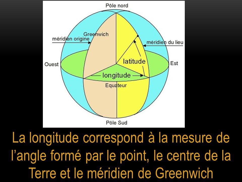 La longitude correspond à la mesure de l'angle formé par le point, le centre de la Terre et le méridien de Greenwich