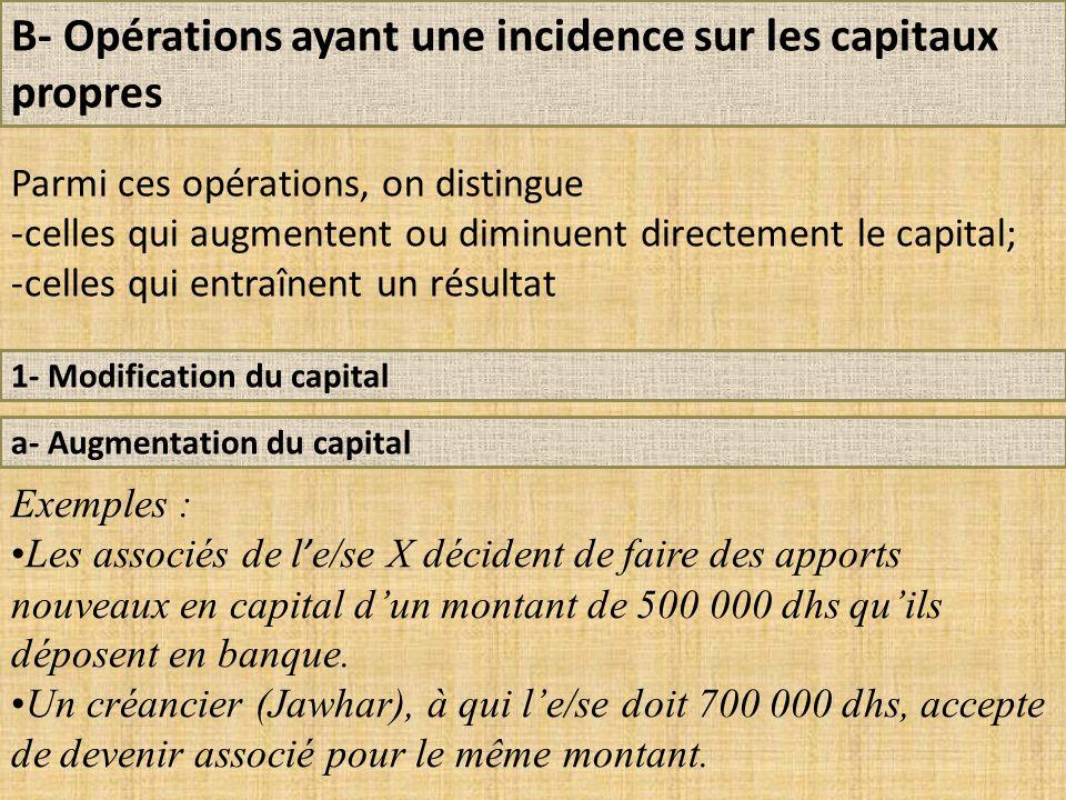 B- Opérations ayant une incidence sur les capitaux propres