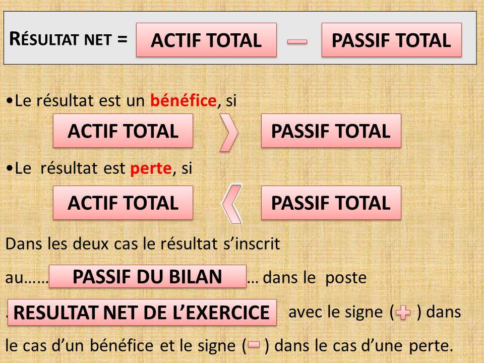 RESULTAT NET DE L'EXERCICE