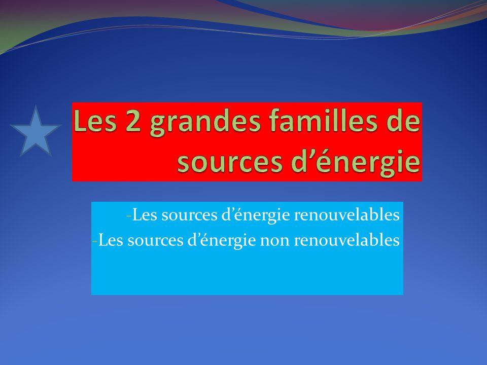 Les 2 grandes familles de sources d'énergie