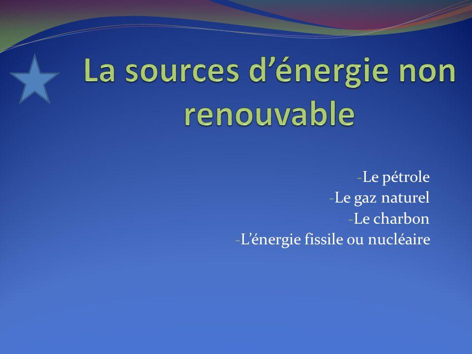 La sources d'énergie non renouvable