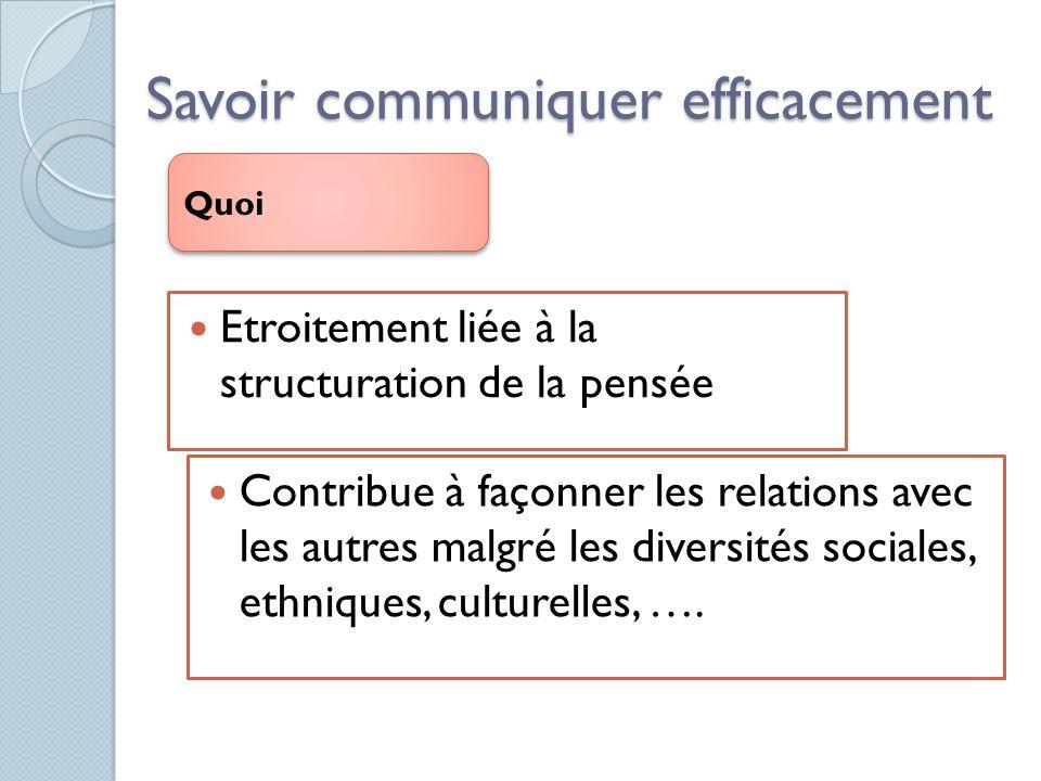 Savoir communiquer efficacement
