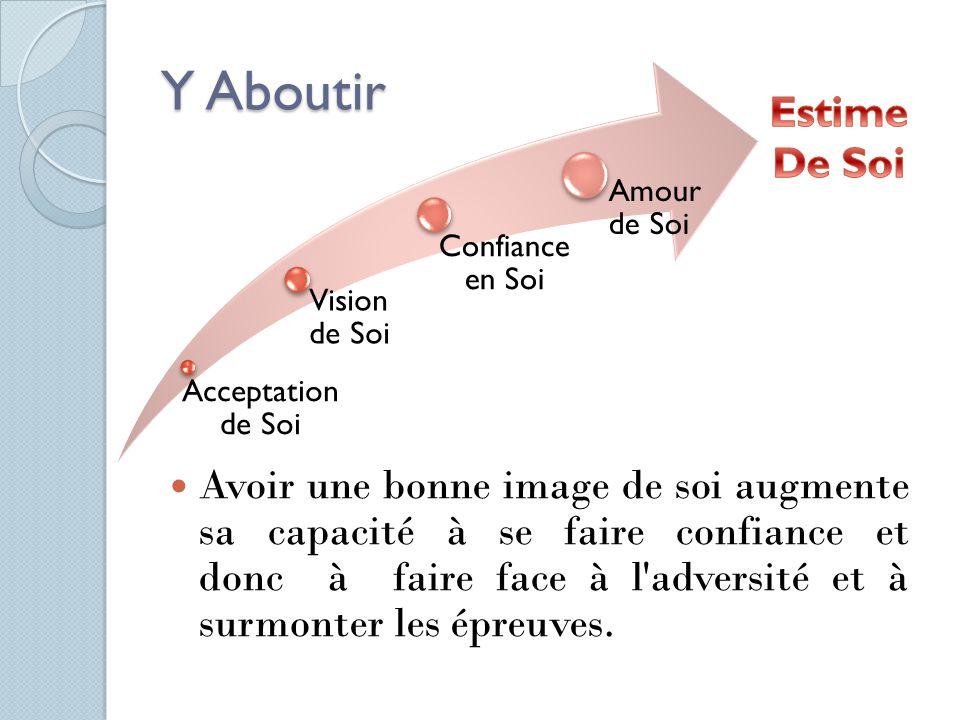 Acceptation de Soi Confiance en Soi. Vision de Soi. Amour de Soi. Y Aboutir. Estime. De Soi.