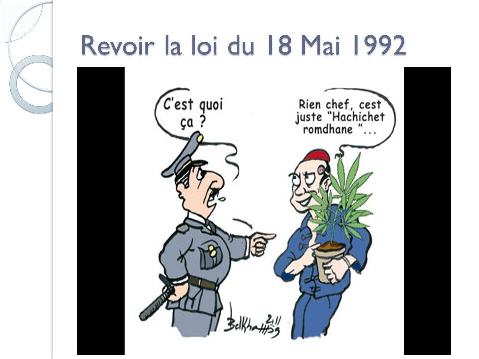 Revoir la loi du 18 Mai 1992 Texte juridique problématique