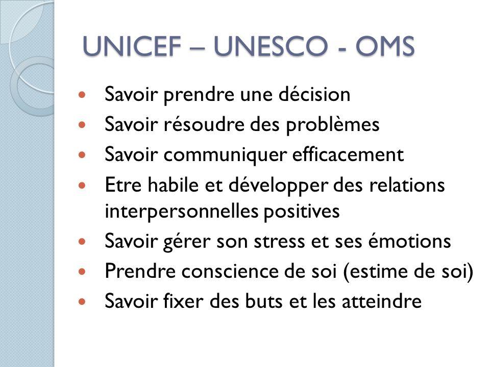 UNICEF – UNESCO - OMS Savoir prendre une décision