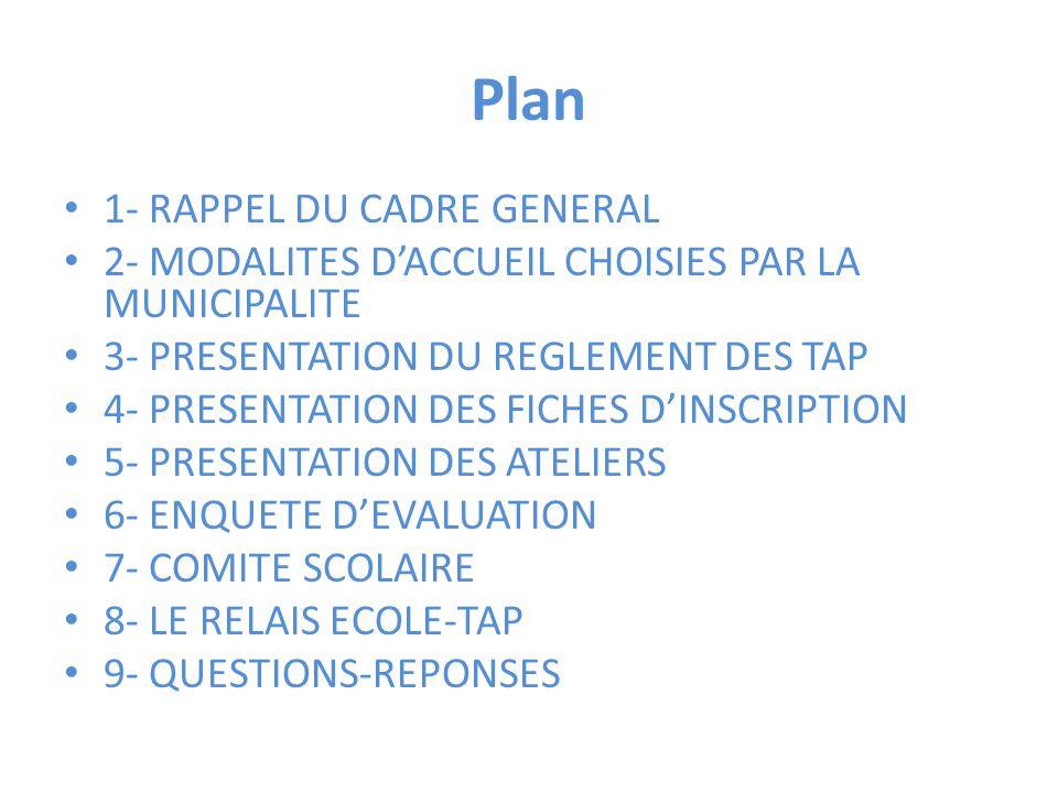 Plan 1- RAPPEL DU CADRE GENERAL