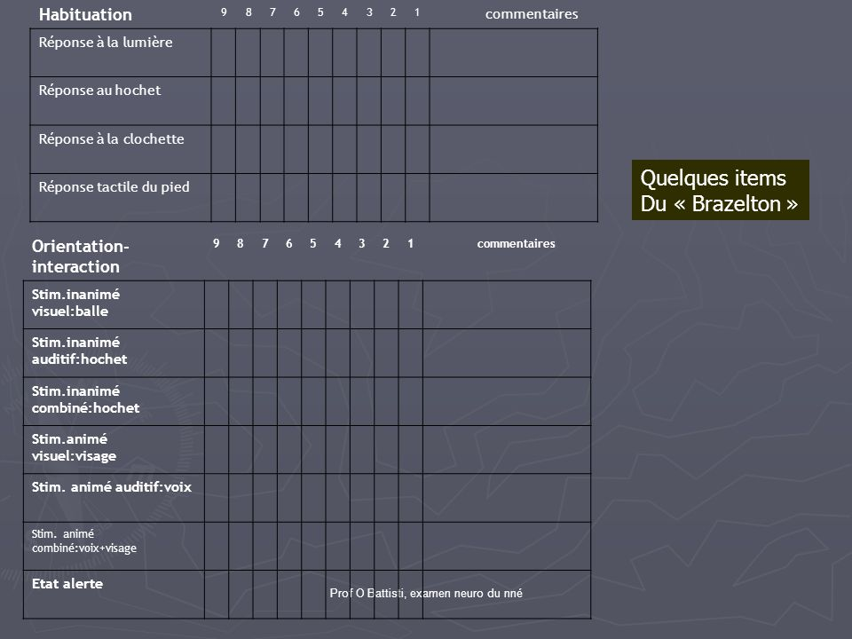 Prof O Battisti, examen neuro du nné