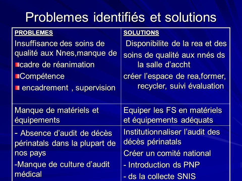 Problemes identifiés et solutions