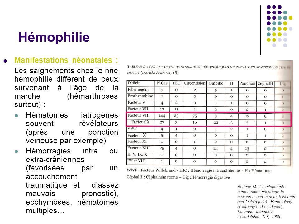 Hémophilie Manifestations néonatales :