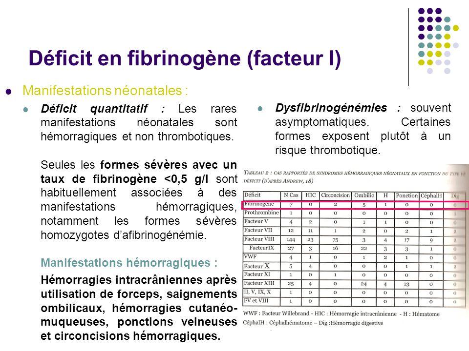 Déficit en fibrinogène (facteur I)