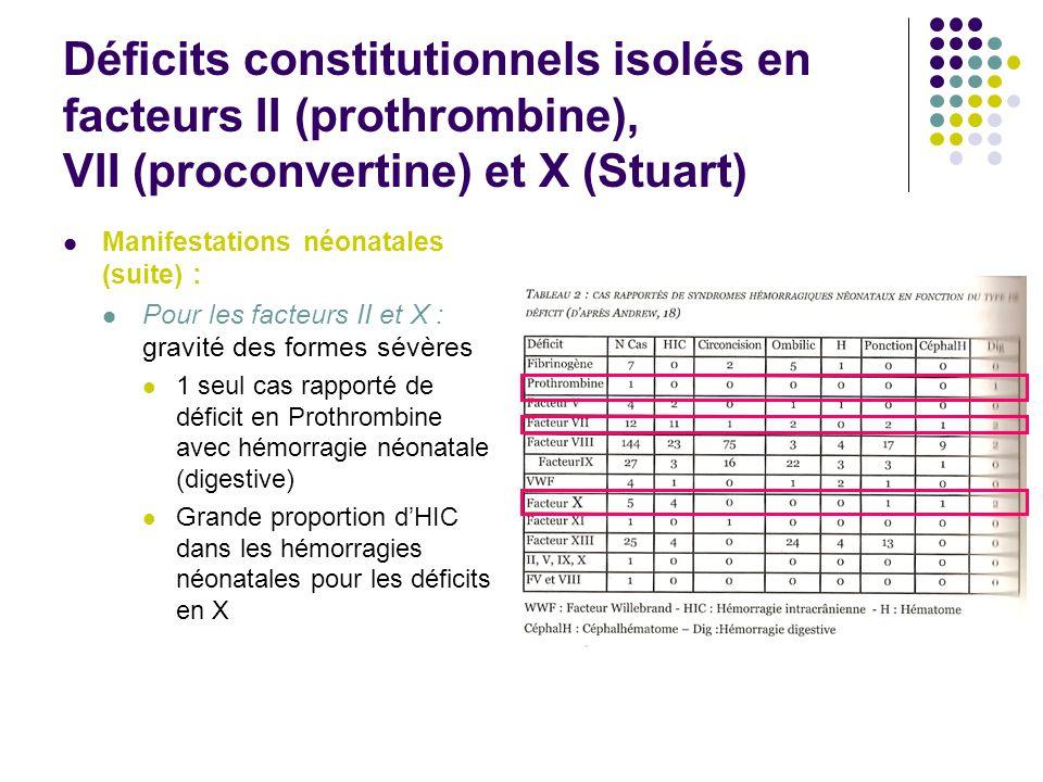 Déficits constitutionnels isolés en facteurs II (prothrombine), VII (proconvertine) et X (Stuart)