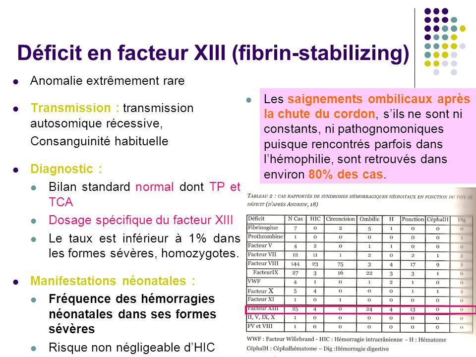 Déficit en facteur XIII (fibrin-stabilizing)