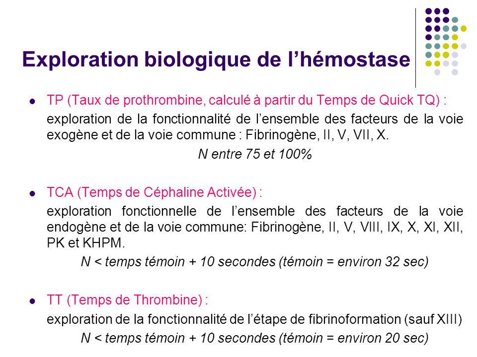 Exploration biologique de l'hémostase