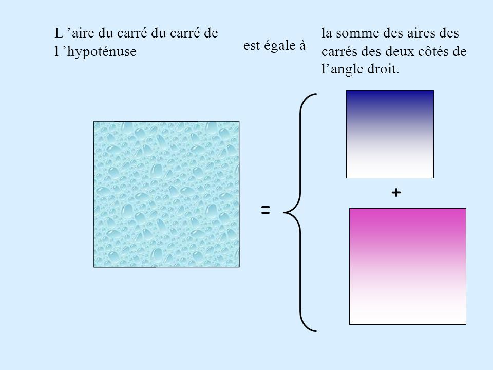 + = L 'aire du carré du carré de l 'hypoténuse