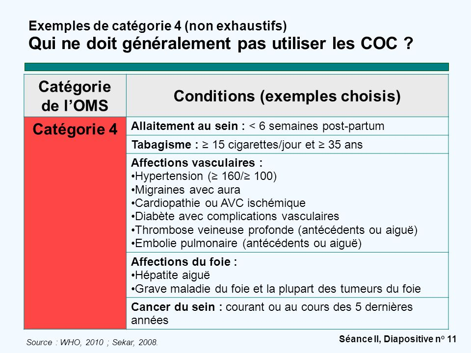 Conditions (exemples choisis)