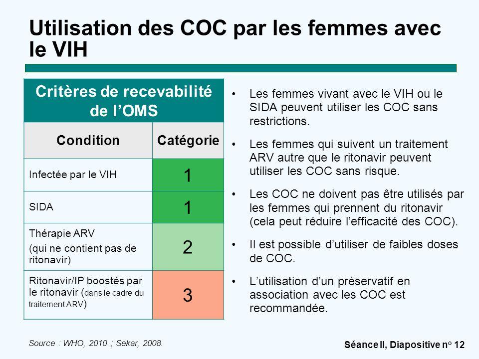 Utilisation des COC par les femmes avec le VIH