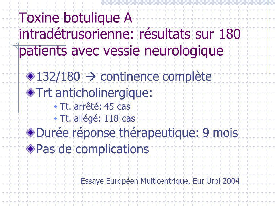 Toxine botulique A intradétrusorienne: résultats sur 180 patients avec vessie neurologique