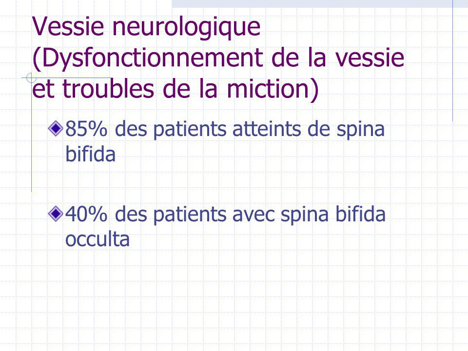 Vessie neurologique (Dysfonctionnement de la vessie et troubles de la miction)