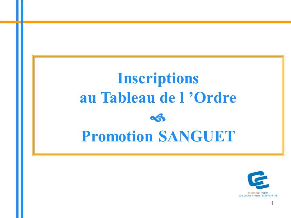 Inscriptions au Tableau de l 'Ordre  Promotion SANGUET