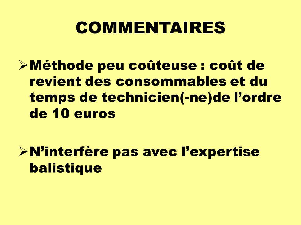 COMMENTAIRES Méthode peu coûteuse : coût de revient des consommables et du temps de technicien(-ne)de l'ordre de 10 euros.