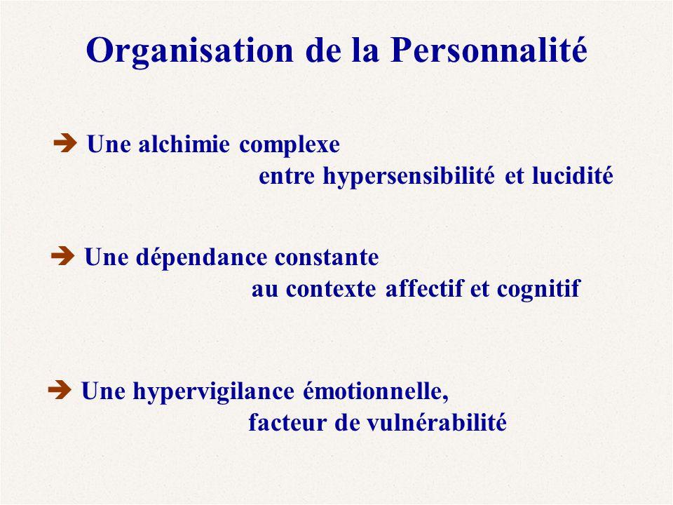 Organisation de la Personnalité