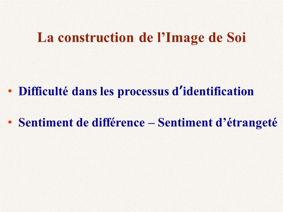 La construction de l'Image de Soi