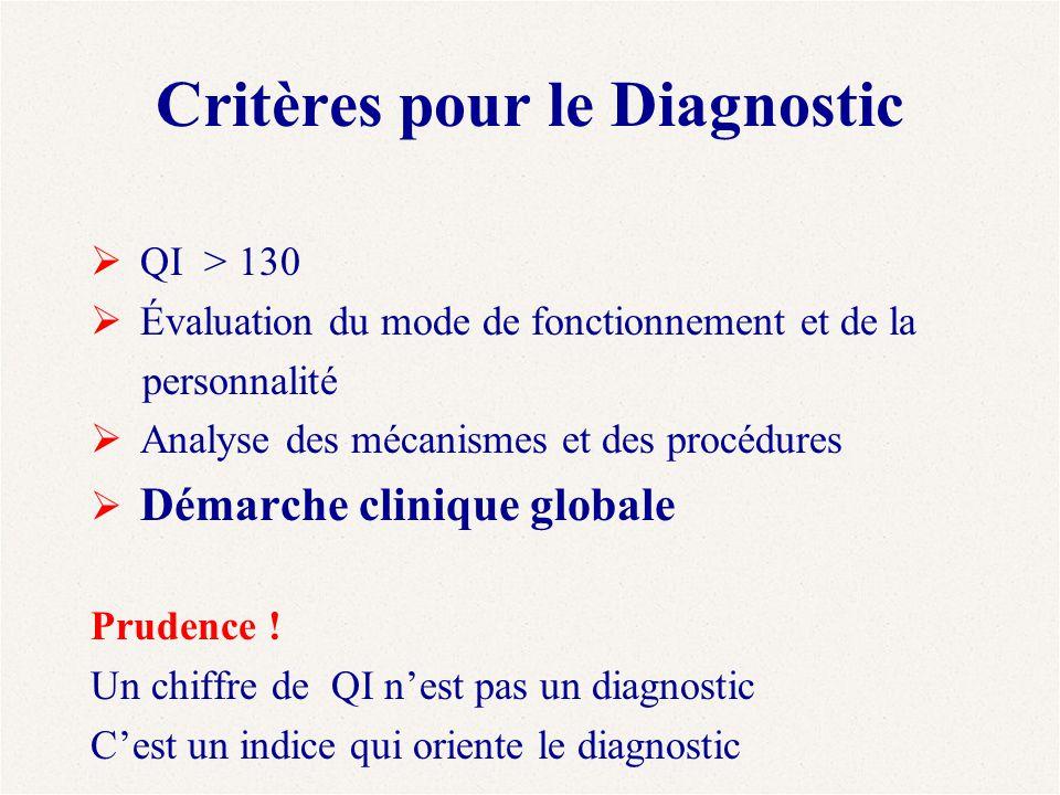 Critères pour le Diagnostic