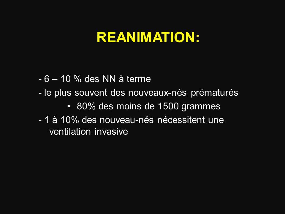 REANIMATION: - 6 – 10 % des NN à terme