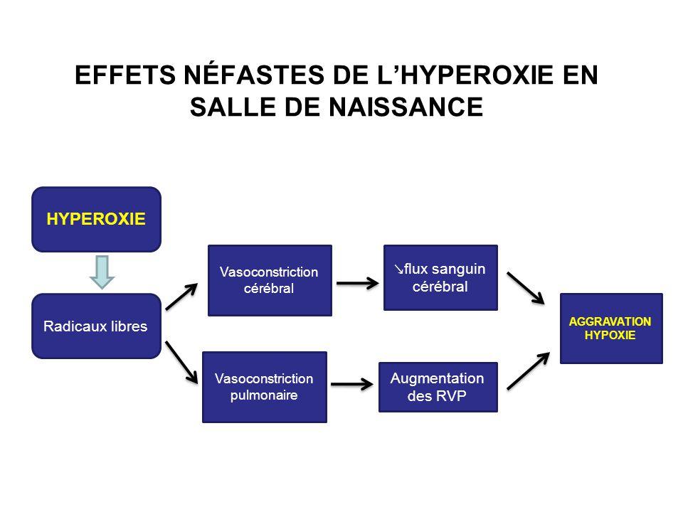 EFFETS NÉFASTES DE L'HYPEROXIE EN SALLE DE NAISSANCE