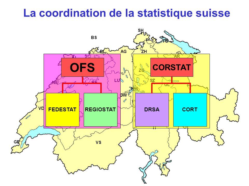 OFS La coordination de la statistique suisse CORSTAT FEDESTAT