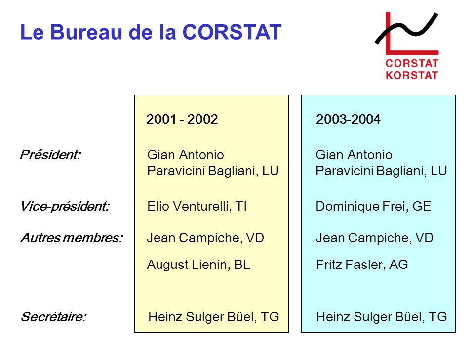 Le Bureau de la CORSTAT 2001 - 2002 2003-2004 Président: Gian Antonio