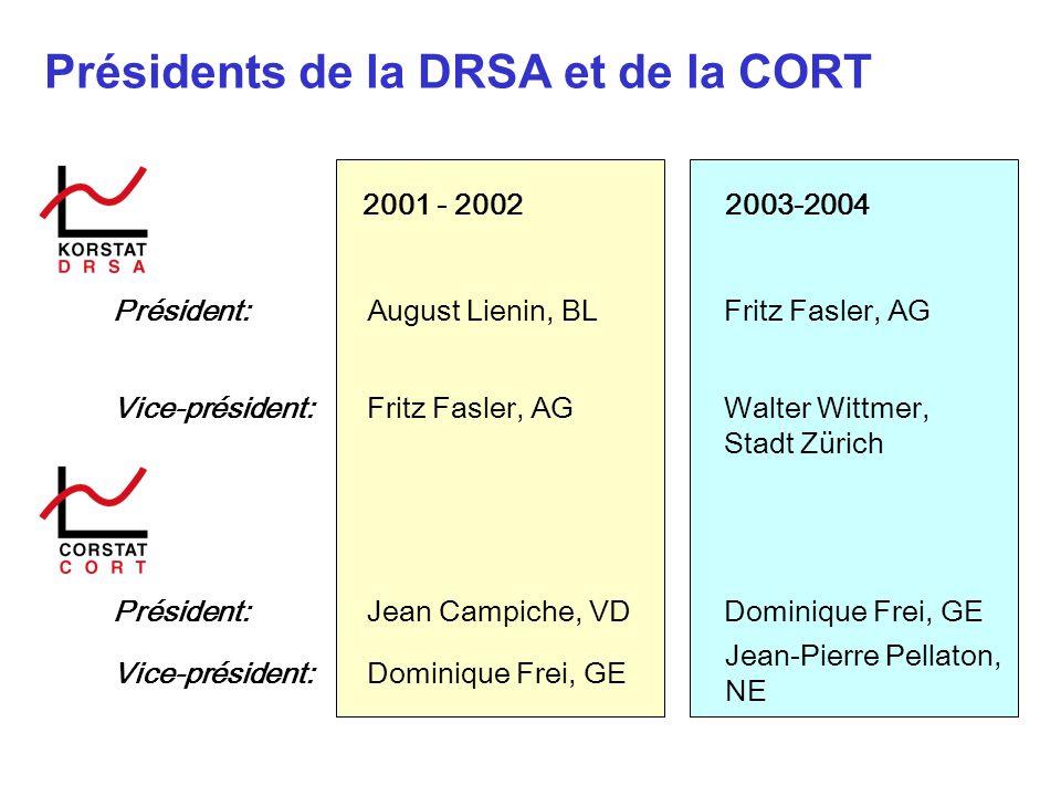 Présidents de la DRSA et de la CORT
