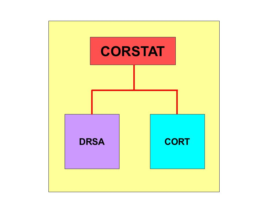 CORSTAT DRSA CORT