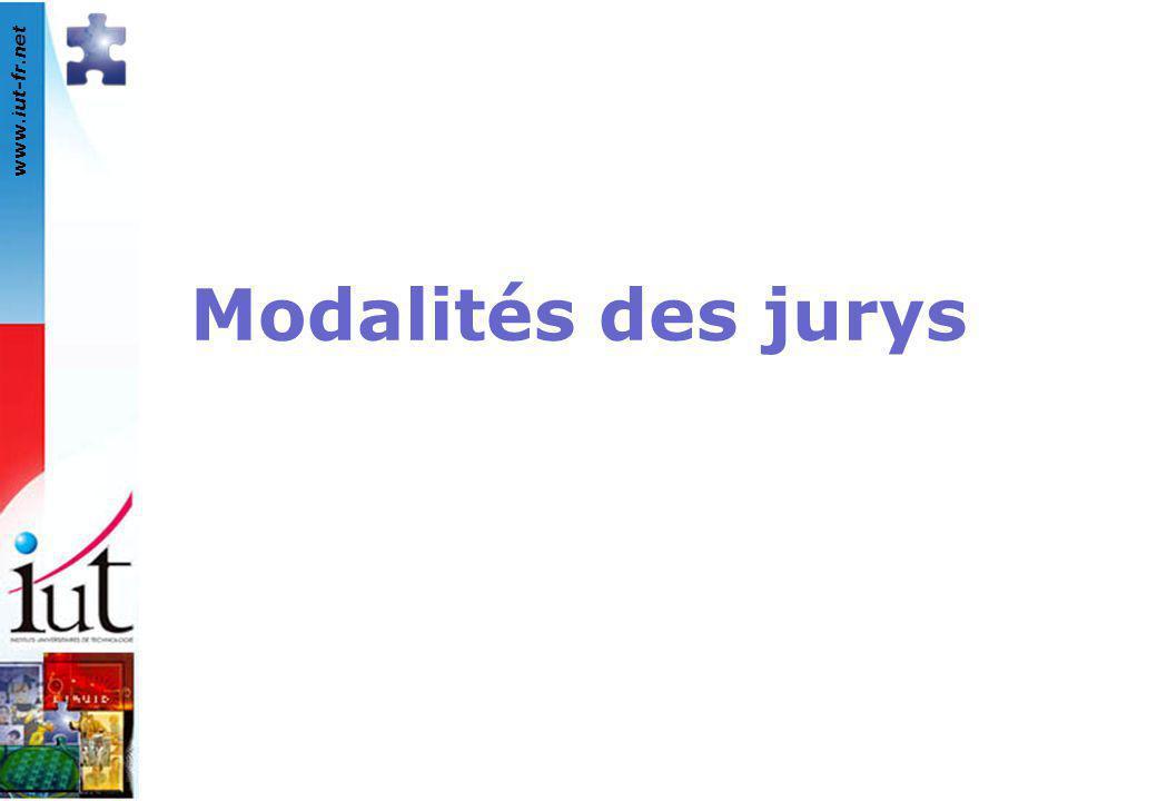 Modalités des jurys