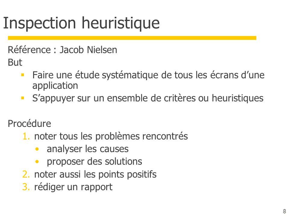 Inspection heuristique