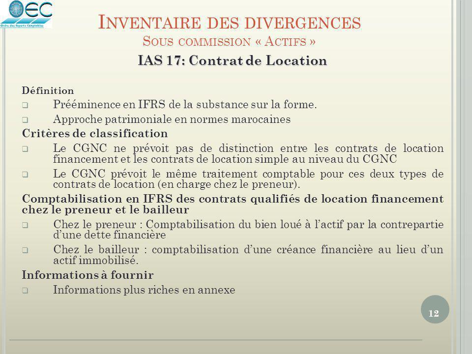IAS 17: Contrat de Location