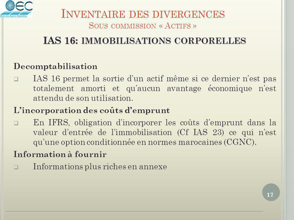IAS 16: IMMOBILISATIONS CORPORELLES