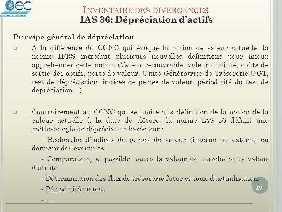Inventaire des divergences IAS 36: Dépréciation d'actifs