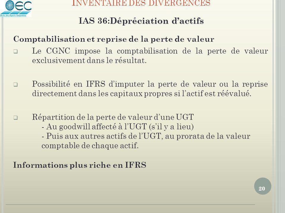 IAS 36:Dépréciation d'actifs