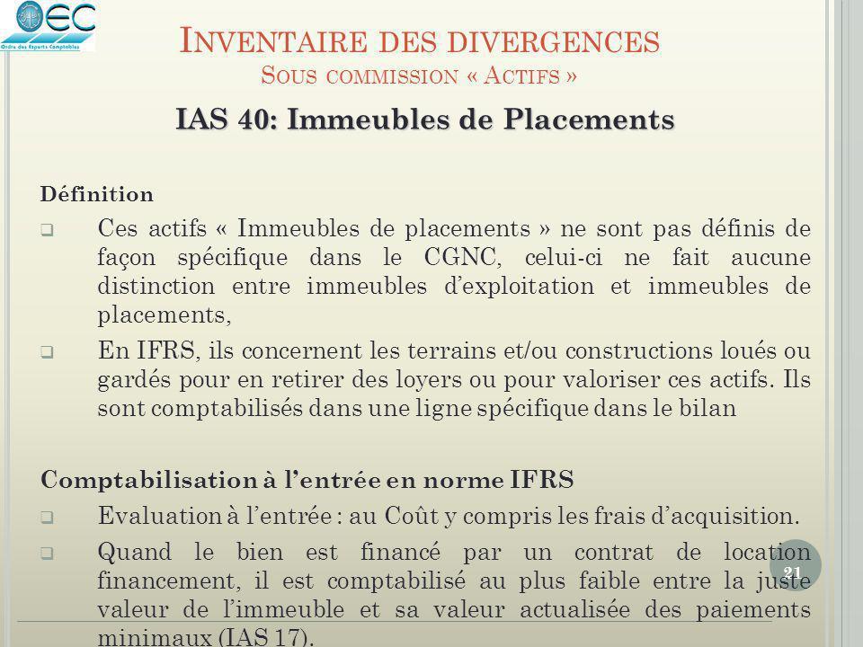 IAS 40: Immeubles de Placements
